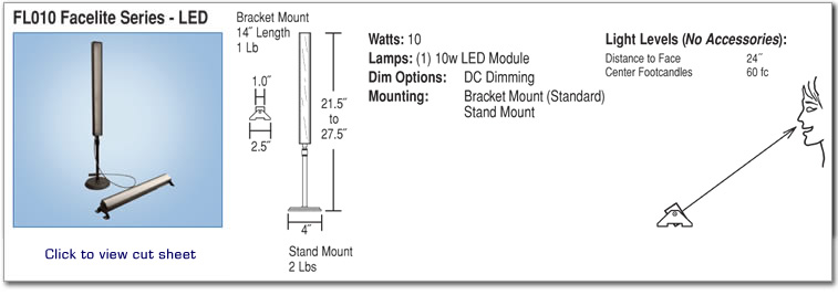 FL010 - Facelite Series - LED