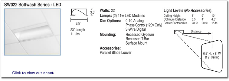 SW022 - Softwash Series - LED
