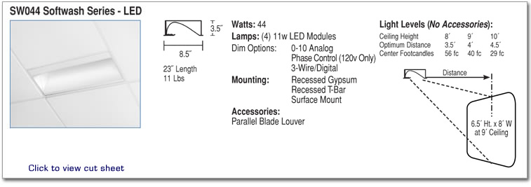 SW044 - Softwash Series - LED